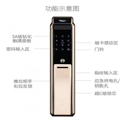 GUMEGA/固美家 A1全自动智能门锁
